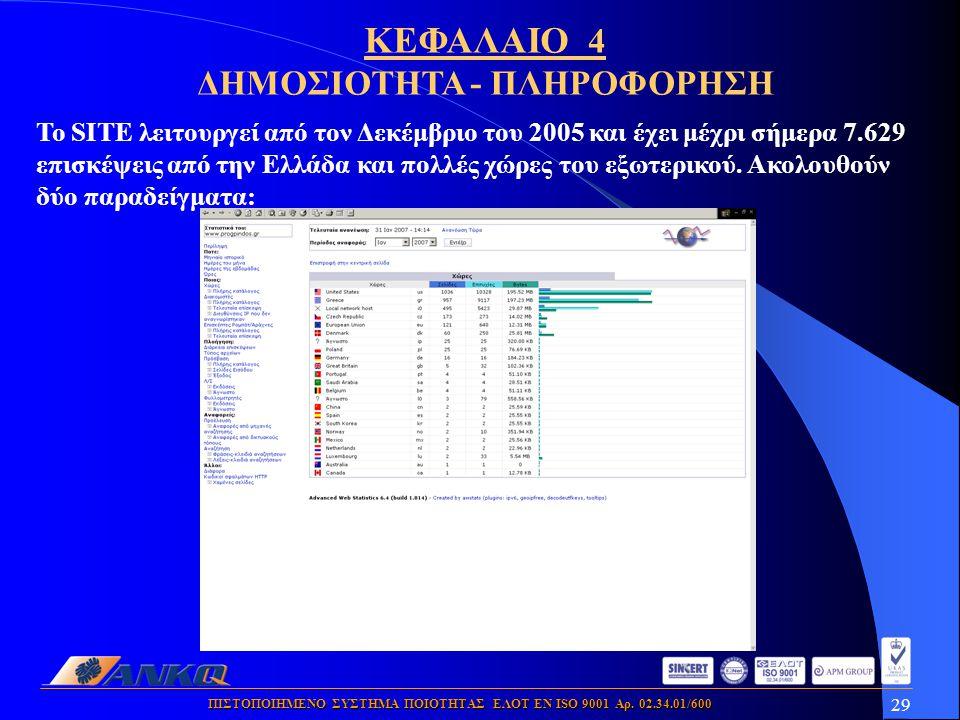 29 ΠΙΣΤΟΠΟΙΗΜΕΝΟ ΣΥΣΤΗΜΑ ΠΟΙΟΤΗΤΑΣ ΕΛΟΤ ΕΝ ISO 9001 Αρ.