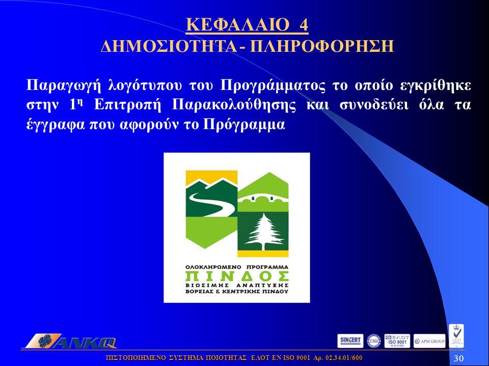 30 ΠΙΣΤΟΠΟΙΗΜΕΝΟ ΣΥΣΤΗΜΑ ΠΟΙΟΤΗΤΑΣ ΕΛΟΤ ΕΝ ISO 9001 Αρ. 02.34.01/600 Παραγωγή λογότυπου του Προγράμματος το οποίο εγκρίθηκε στην 1 η Επιτροπή Παρακολο