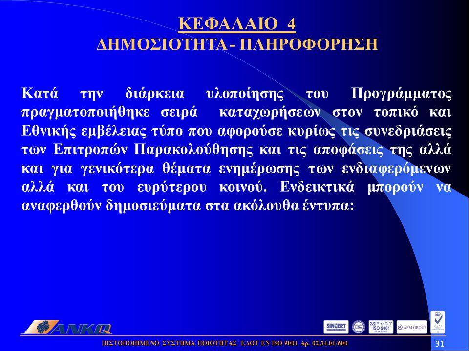 31 ΠΙΣΤΟΠΟΙΗΜΕΝΟ ΣΥΣΤΗΜΑ ΠΟΙΟΤΗΤΑΣ ΕΛΟΤ ΕΝ ISO 9001 Αρ.