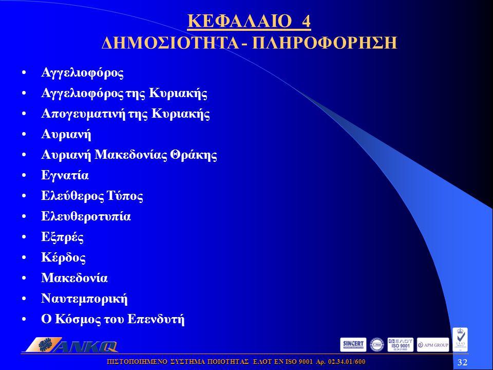32 ΠΙΣΤΟΠΟΙΗΜΕΝΟ ΣΥΣΤΗΜΑ ΠΟΙΟΤΗΤΑΣ ΕΛΟΤ ΕΝ ISO 9001 Αρ. 02.34.01/600 •Αγγελιοφόρος •Αγγελιοφόρος της Κυριακής •Απογευματινή της Κυριακής •Αυριανή •Αυρ