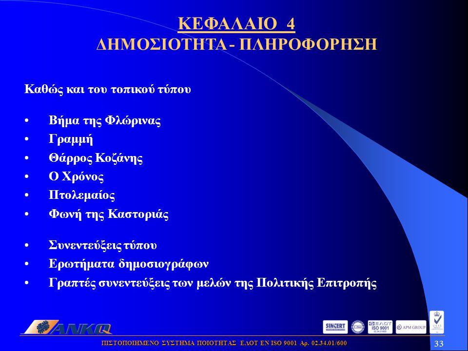 33 ΠΙΣΤΟΠΟΙΗΜΕΝΟ ΣΥΣΤΗΜΑ ΠΟΙΟΤΗΤΑΣ ΕΛΟΤ ΕΝ ISO 9001 Αρ. 02.34.01/600 Καθώς και του τοπικού τύπου •Βήμα της Φλώρινας •Γραμμή •Θάρρος Κοζάνης •Ο Χρόνος