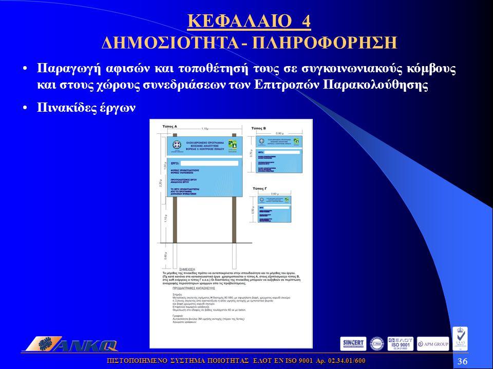 36 ΠΙΣΤΟΠΟΙΗΜΕΝΟ ΣΥΣΤΗΜΑ ΠΟΙΟΤΗΤΑΣ ΕΛΟΤ ΕΝ ISO 9001 Αρ.