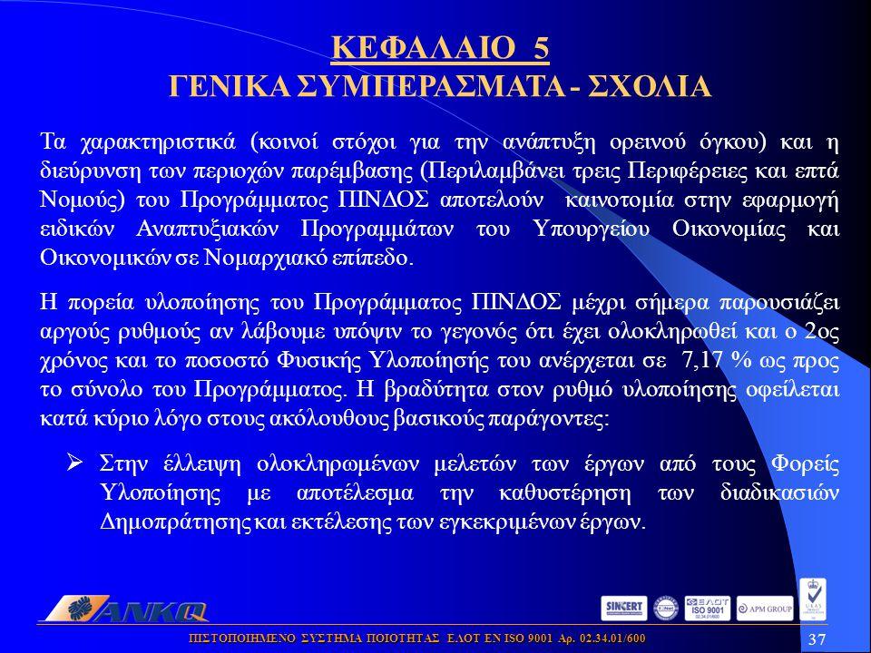 37 ΠΙΣΤΟΠΟΙΗΜΕΝΟ ΣΥΣΤΗΜΑ ΠΟΙΟΤΗΤΑΣ ΕΛΟΤ ΕΝ ISO 9001 Αρ.