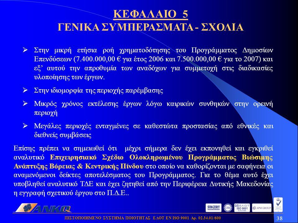 38 ΠΙΣΤΟΠΟΙΗΜΕΝΟ ΣΥΣΤΗΜΑ ΠΟΙΟΤΗΤΑΣ ΕΛΟΤ ΕΝ ISO 9001 Αρ.