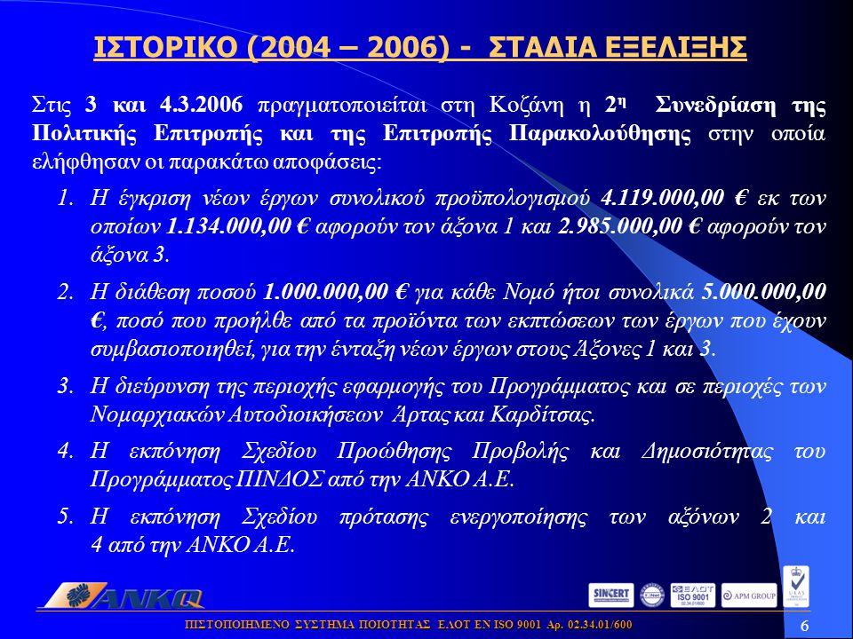 6 ΠΙΣΤΟΠΟΙΗΜΕΝΟ ΣΥΣΤΗΜΑ ΠΟΙΟΤΗΤΑΣ ΕΛΟΤ ΕΝ ISO 9001 Αρ.
