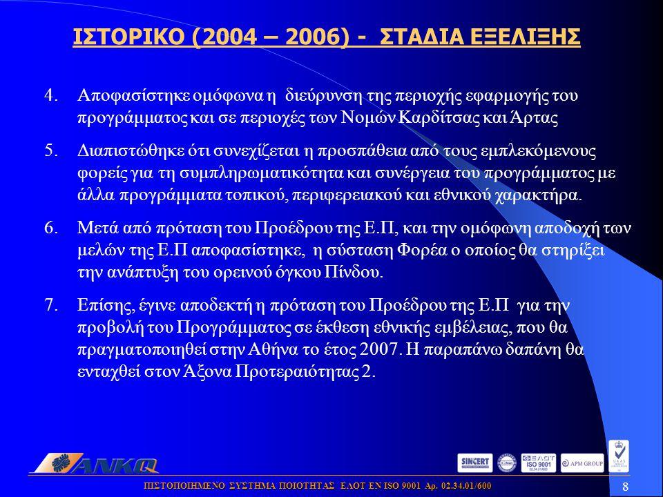 8 ΠΙΣΤΟΠΟΙΗΜΕΝΟ ΣΥΣΤΗΜΑ ΠΟΙΟΤΗΤΑΣ ΕΛΟΤ ΕΝ ISO 9001 Αρ.