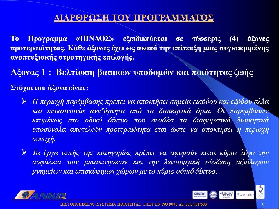 9 ΠΙΣΤΟΠΟΙΗΜΕΝΟ ΣΥΣΤΗΜΑ ΠΟΙΟΤΗΤΑΣ ΕΛΟΤ ΕΝ ISO 9001 Αρ.