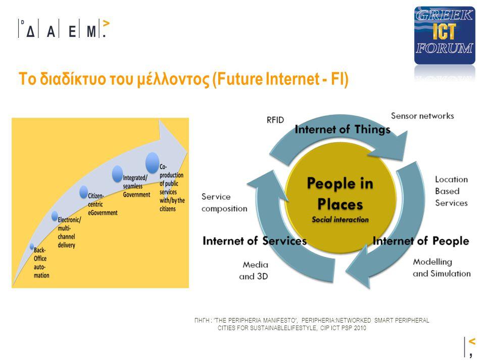 Η διαδικτυακή Αθήνα και το νέο gTLD •Παγκόσμια έκρηξη χρήσης διαδικτύου την τελευταία δεκαετία (πληθυσμός γης : 7 δις., χρήστες 2000: 360 εκ., χρήστες σήμερα: 2 δις., αύξηση 400%) •Υπεύθυνος οργανισμός για την εκχώρηση καταλήξεων ονομάτων χώρου είναι ο ICANN •Αντιστοίχηση Διαδίκτυου : IP δ/νσεις σε DNS (Domain Name System) •Αρχική χρήση generic Τop Level Domains ( gTLDs ) 3 γραμμάτων, όπως :.com,.edu,.org,.net, και σήμερα έχουμε και τα.int,.mil,.aero,.asia,.cat,.coop,.info,.int,.jobs,.mobi,.museum,.name,.pro,.tel •Από το 1985 καθιερώθηκαν και τα ονόματα χωρών πρώτου επιπέδου - country code Top Level Domains ( ccTLDs ), όπως.gr,.fr,.uk, … •Στην Ελλάδα, το (.gr), που διαχειρίζεται το ΙΤΕ σε επίπεδο υποδομών και η ΕΕΤΤ ως θεσμικό όργανο για την έγκριση νέων ονομάτων, περιλαμβάνει άνω των 300.000 ονομάτων