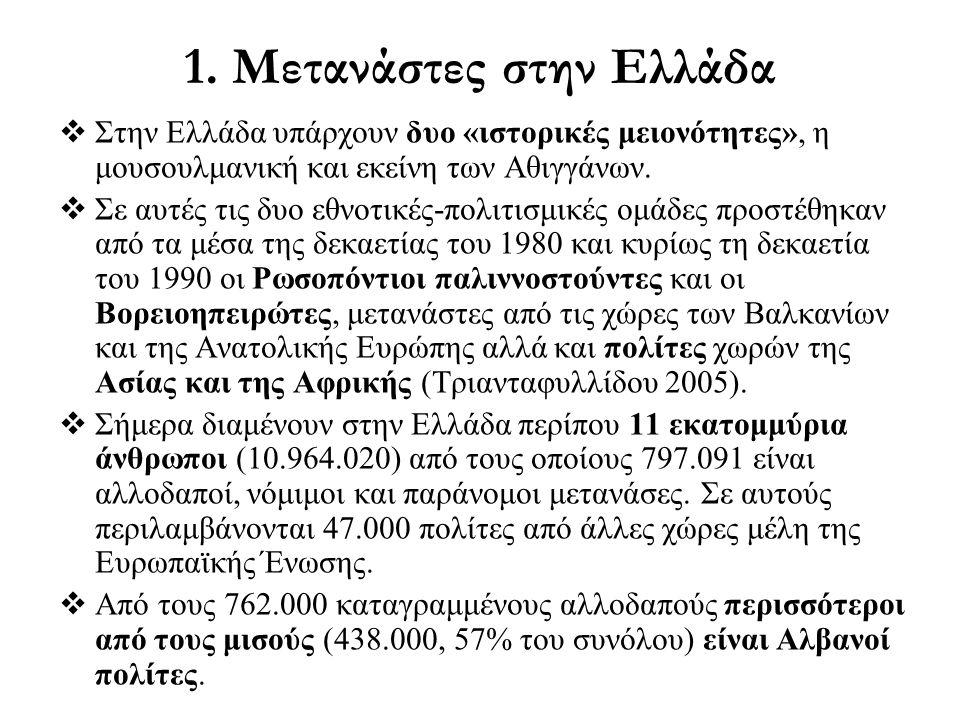 1. Μετανάστες στην Ελλάδα  Στην Ελλάδα υπάρχουν δυο «ιστορικές μειονότητες», η μουσουλμανική και εκείνη των Αθιγγάνων.  Σε αυτές τις δυο εθνοτικές-π