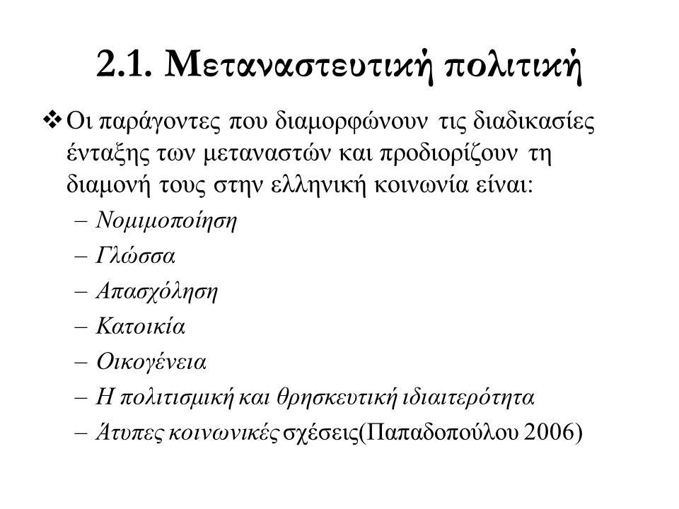 2.1. Μεταναστευτική πολιτική  Οι παράγοντες που διαμορφώνουν τις διαδικασίες ένταξης των μεταναστών και προδιορίζουν τη διαμονή τους στην ελληνική κο