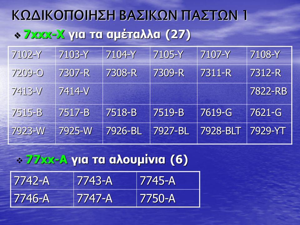 ΚΩΔΙΚΟΠΟΙΗΣΗ ΒΑΣΙΚΩΝ ΠΑΣΤΩΝ 1 7102-Y 7103-Y 7104-Y 7105-Y 7107-Y 7108-Y 7209-O 7307-R 7308-R 7309-R 7311-R 7312-R 7413-V 7414-V 7822-RB 7515-B 7517-B
