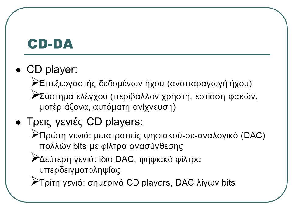 CD-DA  CD player:  Επεξεργαστής δεδομένων ήχου (αναπαραγωγή ήχου)  Σύστημα ελέγχου (περιβάλλον χρήστη, εστίαση φακών, μοτέρ άξονα, αυτόματη ανίχνευ