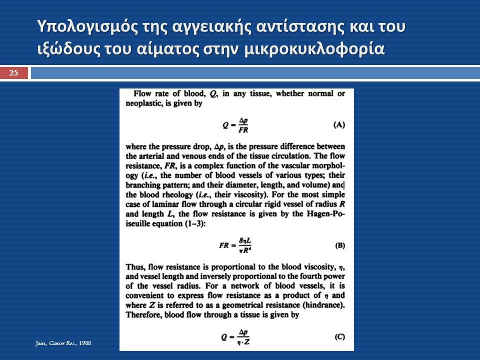 Υπολογισμός της αγγειακής αντίστασης και του ιξώδους του αίματος στην μικροκυκλοφορία 25 Jain, Cancer Res., 1988