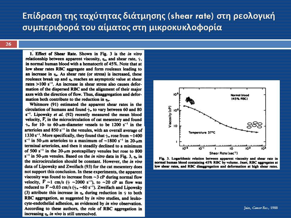 Επίδραση της ταχύτητας διάτμησης (shear rate) στη ρεολογική συμπεριφορά του αίματος στη μικροκυκλοφορία 26 Jain, Cancer Res., 1988