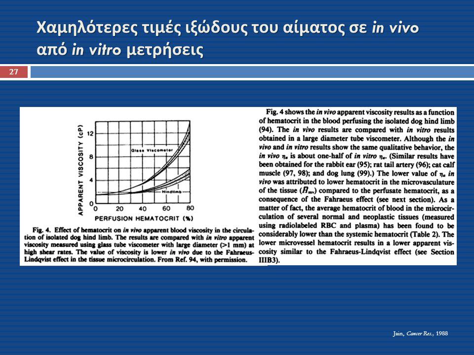 Χαμηλότερες τιμές ιξώδους του αίματος σε in vivo από in vitro μετρήσεις 27 Jain, Cancer Res., 1988