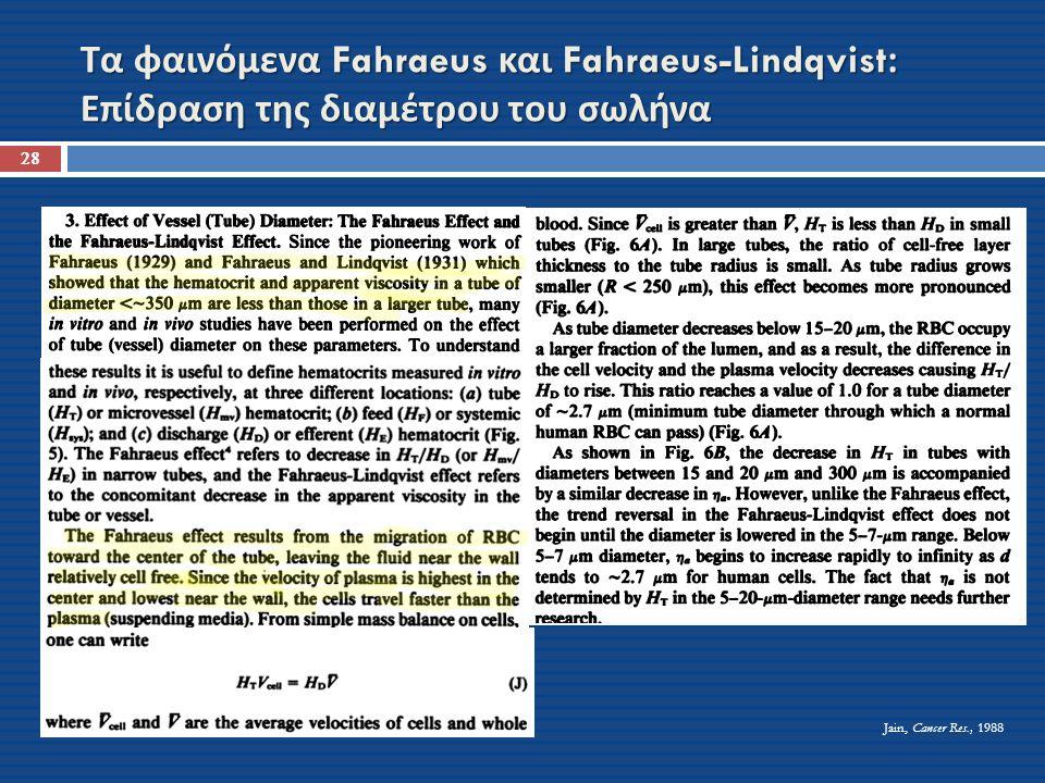 Τα φαινόμενα Fahraeus και Fahraeus-Lindqvist: Επίδραση της διαμέτρου του σωλήνα 28 Jain, Cancer Res., 1988