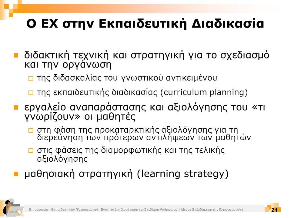 Επιμόρφωση Εκπαιδευτικών Πληροφορικής | Ενότητα 2η (Οργάνωση και Σχεδίαση Μαθήματος) | Μέρος Β (Διδακτική της Πληροφορικής) 21 Ο ΕΧ στην Εκπαιδευτική
