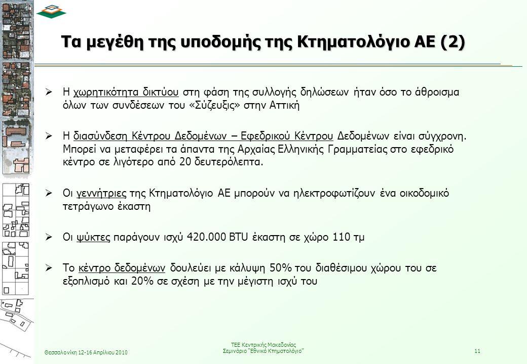 Θεσσαλονίκη 12-16 Απρίλιου 2010 ΤΕΕ Κεντρικής Μακεδονίας Σεμινάριο Εθνικό Κτηματολόγιο 11 Τα μεγέθη της υποδομής της Κτηματολόγιο ΑΕ (2)  Η χωρητικότητα δικτύου στη φάση της συλλογής δηλώσεων ήταν όσο το άθροισμα όλων των συνδέσεων του «Σύζευξις» στην Αττική  Η διασύνδεση Κέντρου Δεδομένων – Εφεδρικού Κέντρου Δεδομένων είναι σύγχρονη.