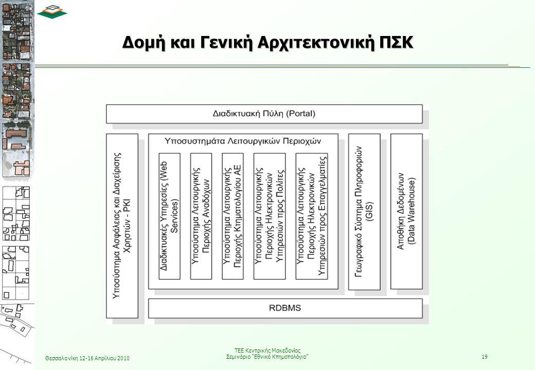 Θεσσαλονίκη 12-16 Απρίλιου 2010 ΤΕΕ Κεντρικής Μακεδονίας Σεμινάριο Εθνικό Κτηματολόγιο 19 Δομή και Γενική Αρχιτεκτονική ΠΣΚ