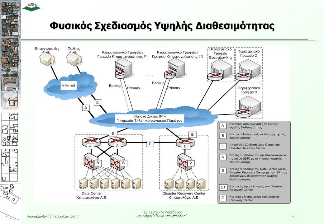 Θεσσαλονίκη 12-16 Απρίλιου 2010 ΤΕΕ Κεντρικής Μακεδονίας Σεμινάριο Εθνικό Κτηματολόγιο 22 Φυσικός Σχεδιασμός Υψηλής Διαθεσιμότητας