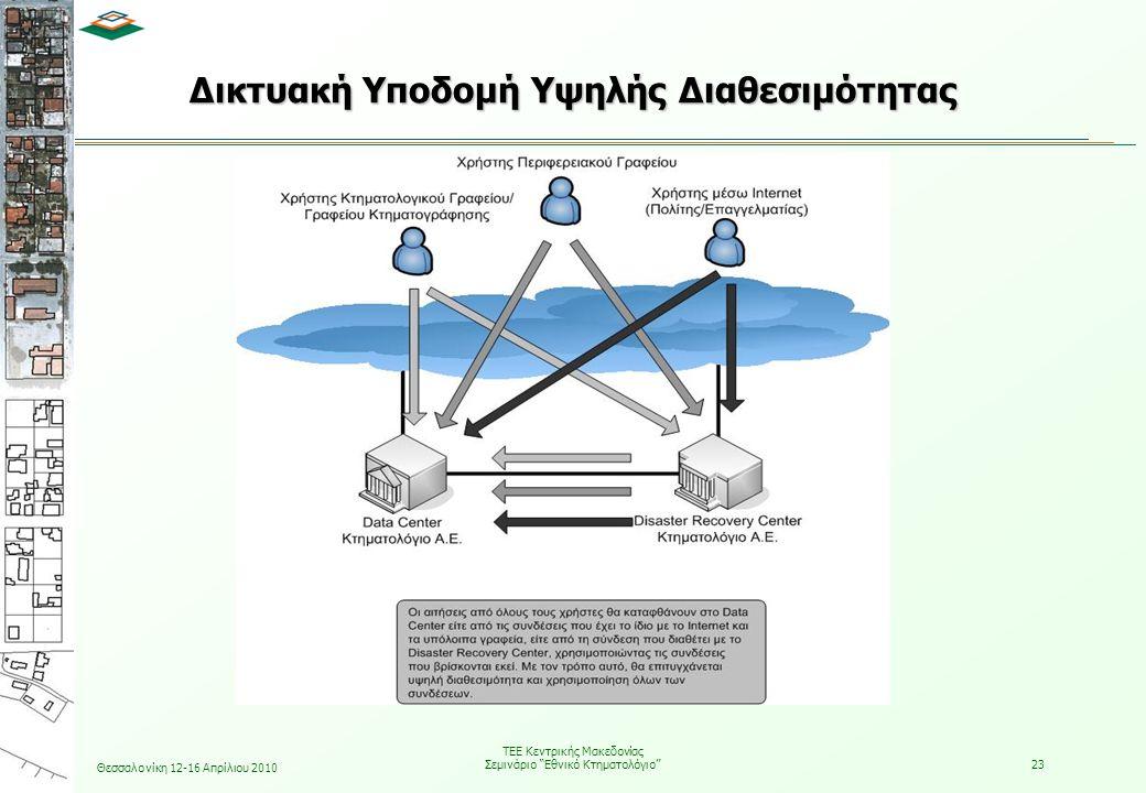 Θεσσαλονίκη 12-16 Απρίλιου 2010 ΤΕΕ Κεντρικής Μακεδονίας Σεμινάριο Εθνικό Κτηματολόγιο 23 Δικτυακή Υποδομή Υψηλής Διαθεσιμότητας