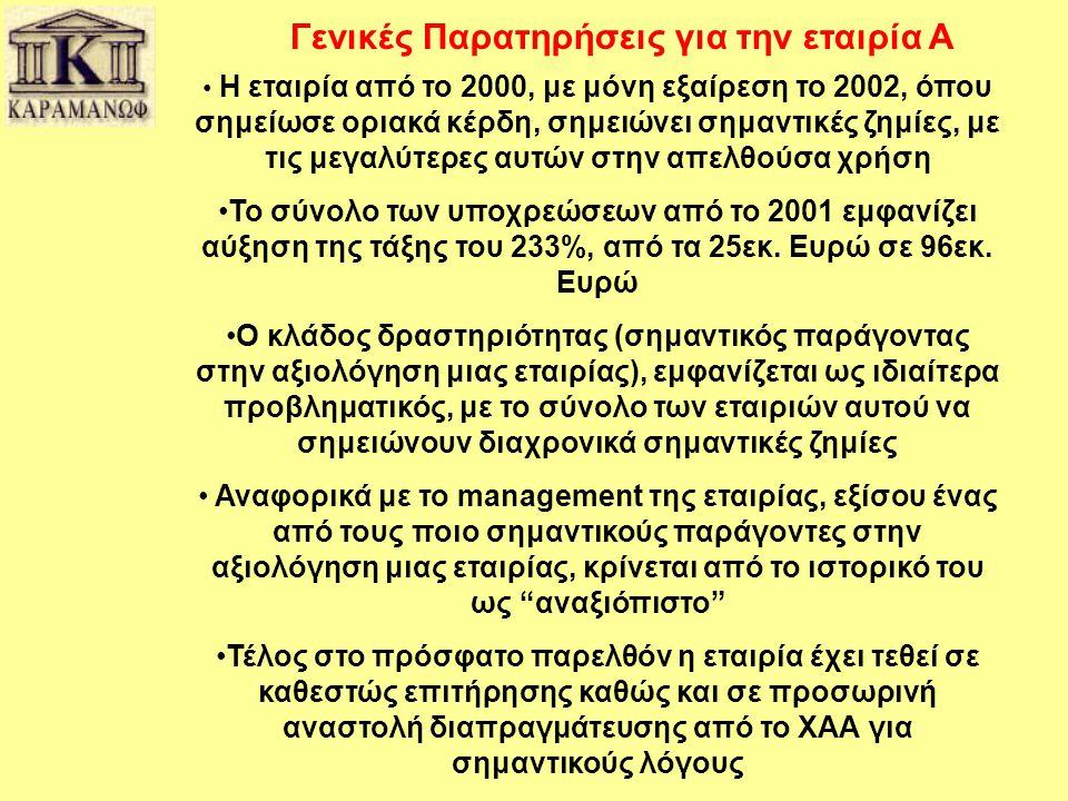 •Εταιρία Β ΔΛΠ ΣΤΟΙΧΕΙΑ ΙΣΟΛΟΓΙΣΜΟΥ01/01/10-31/12/10ΜΕΤ.