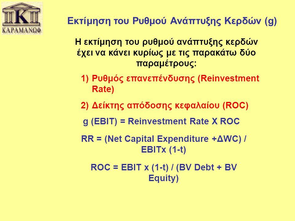 Εκτίμηση του Ρυθμού Ανάπτυξης Κερδών (g) Η εκτίμηση του ρυθμού ανάπτυξης κερδών έχει να κάνει κυρίως με τις παρακάτω δύο παραμέτρους: 1)Ρυθμός επανεπέ