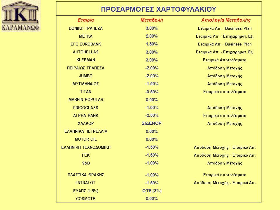 Η παρουσίαση αυτή δεν αποτελεί επενδυτική πρόταση ή προτροπή για αγορά, πώληση ή/και διακράτηση μετοχών, ή πρόταση για διαμόρφωση επενδυτικής στρατηγικής, Πραγματοποιείται αυστηρά και ενδεικτικά στα πλαίσια παρουσίασης στην Ελληνοαμερικανική Ένωση.