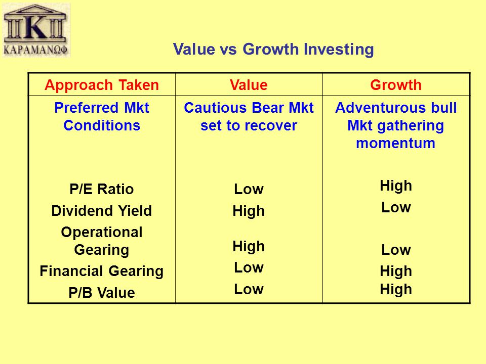 Value vs Growth Investing Approach TakenValueGrowth Preferred Mkt Conditions P/E Ratio Dividend Yield Operational Gearing Financial Gearing P/B Value