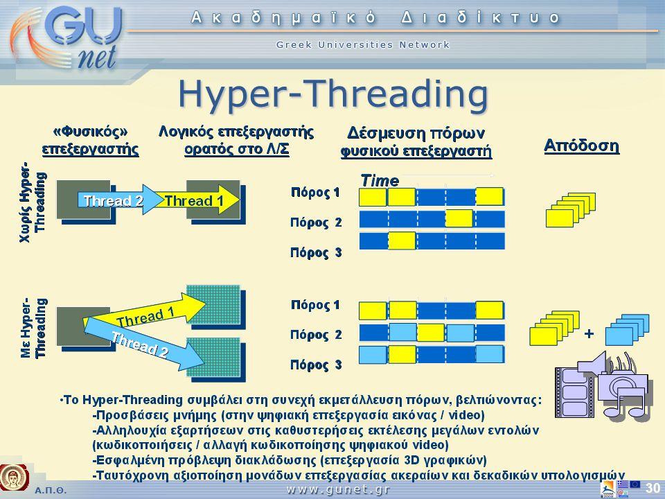 Α.Π.Θ. 30 Hyper-Threading