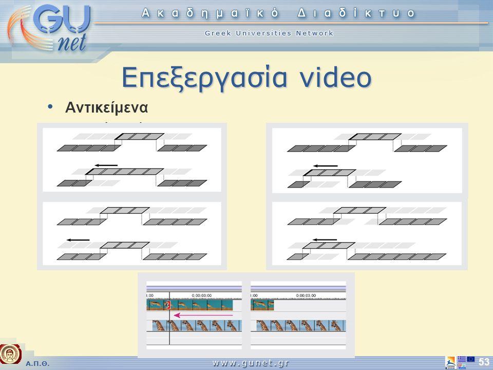 Α.Π.Θ. 53 Επεξεργασία video • Αντικείμενα  «κόψε ράψε»