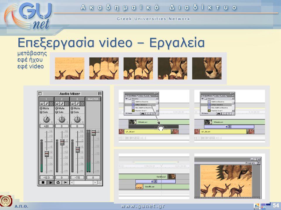 Α.Π.Θ. 54 Επεξεργασία video – Εργαλεία μετάβασης εφέ ήχου εφέ video