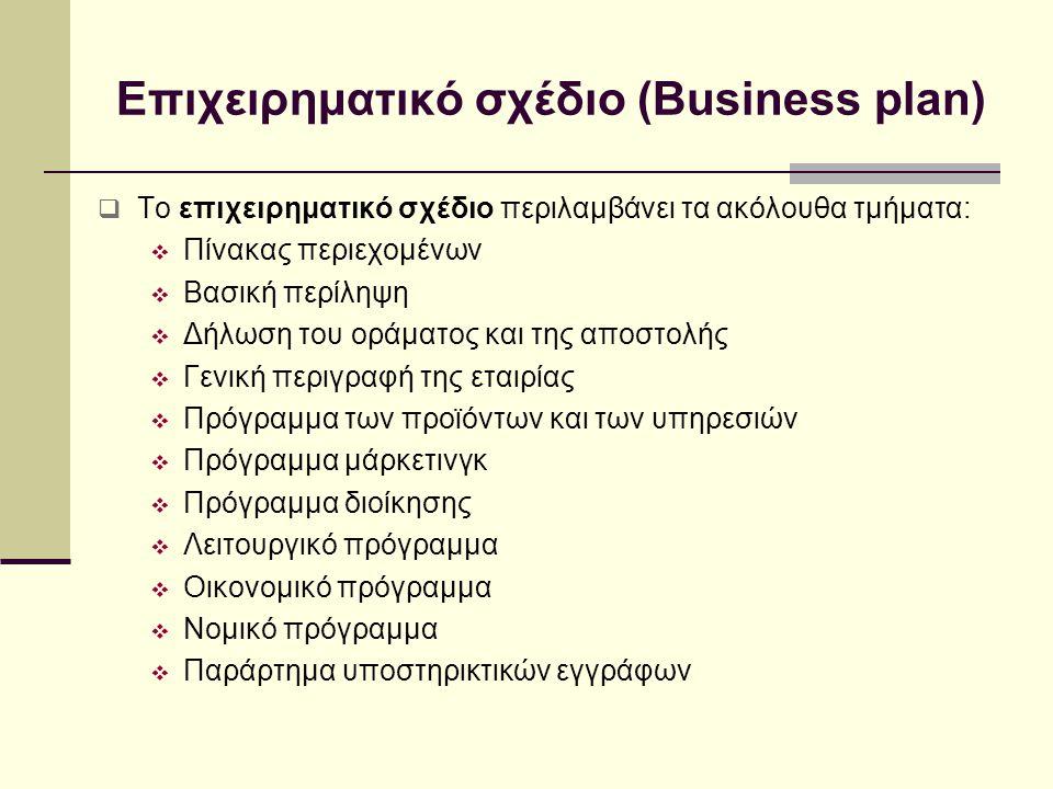 Επιχειρηματικό σχέδιο (Business plan)  Το επιχειρηματικό σχέδιο περιλαμβάνει τα ακόλουθα τμήματα:  Πίνακας περιεχομένων  Βασική περίληψη  Δήλωση του οράματος και της αποστολής  Γενική περιγραφή της εταιρίας  Πρόγραμμα των προϊόντων και των υπηρεσιών  Πρόγραμμα μάρκετινγκ  Πρόγραμμα διοίκησης  Λειτουργικό πρόγραμμα  Οικονομικό πρόγραμμα  Νομικό πρόγραμμα  Παράρτημα υποστηρικτικών εγγράφων