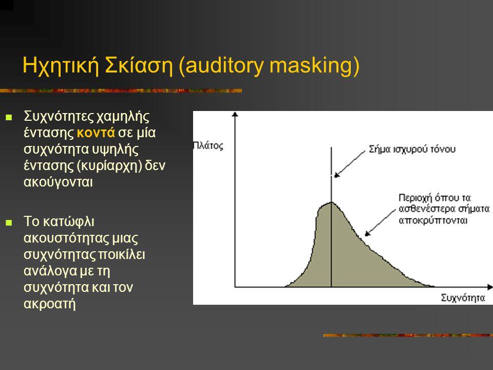 Ηχητική Σκίαση (auditory masking)  Συχνότητες χαμηλής έντασης κοντά σε μία συχνότητα υψηλής έντασης (κυρίαρχη) δεν ακούγονται  Το κατώφλι ακουστότητας μιας συχνότητας ποικίλει ανάλογα με τη συχνότητα και τον ακροατή