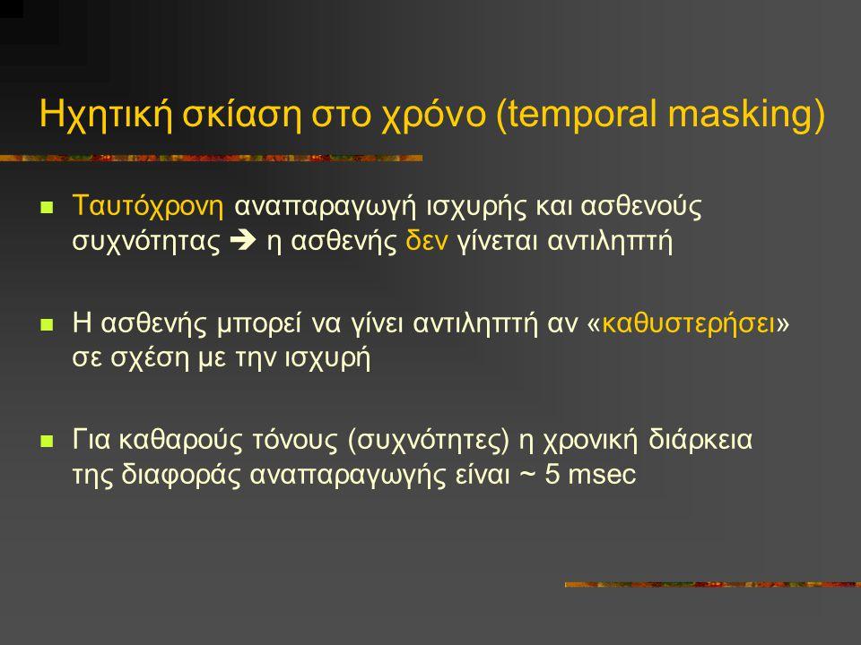 Ηχητική σκίαση στο χρόνο (temporal masking)  Ταυτόχρονη αναπαραγωγή ισχυρής και ασθενούς συχνότητας  η ασθενής δεν γίνεται αντιληπτή  Η ασθενής μπορεί να γίνει αντιληπτή αν «καθυστερήσει» σε σχέση με την ισχυρή  Για καθαρούς τόνους (συχνότητες) η χρονική διάρκεια της διαφοράς αναπαραγωγής είναι ~ 5 msec