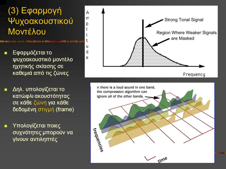 (3) Εφαρμογή Ψυχοακουστικού Μοντέλου  Εφαρμόζεται το ψυχοακουστικό μοντέλο ηχητικής σκίασης σε καθεμιά από τις ζώνες  Δηλ.