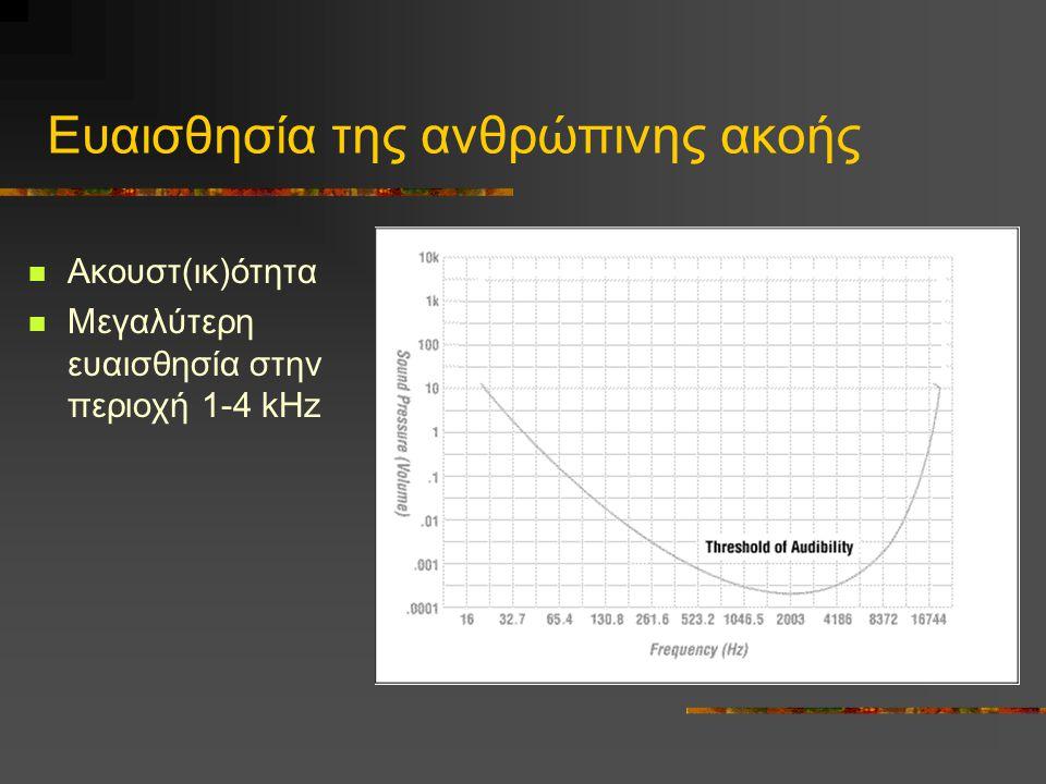 Ευαισθησία της ανθρώπινης ακοής  Ακουστ(ικ)ότητα  Μεγαλύτερη ευαισθησία στην περιοχή 1-4 kHz