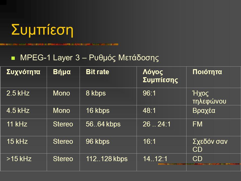 Συμπίεση  MPEG-1 Layer 3 – Ρυθμός Μετάδοσης ΣυχνότηταΒήμαBit rateΛόγος Συμπίεσης Ποιότητα 2.5 kHzMono8 kbps96:1Ήχος τηλεφώνου 4.5 kHzMono16 kbps48:1Βραχέα 11 kHzStereo56..64 kbps26..