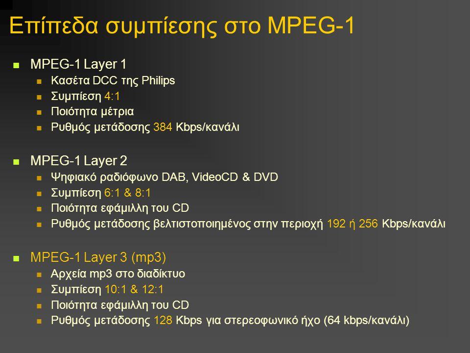 Επίπεδα συμπίεσης στο MPEG-1  MPEG-1 Layer 1  Κασέτα DCC της Philips  Συμπίεση 4:1  Ποιότητα μέτρια  Ρυθμός μετάδοσης 384 Kbps/κανάλι  MPEG-1 Layer 2  Ψηφιακό ραδιόφωνο DAB, VideoCD & DVD  Συμπίεση 6:1 & 8:1  Ποιότητα εφάμιλλη του CD  Ρυθμός μετάδοσης βελτιστοποιημένος στην περιοχή 192 ή 256 Kbps/κανάλι  MPEG-1 Layer 3 (mp3)  Αρχεία mp3 στο διαδίκτυο  Συμπίεση 10:1 & 12:1  Ποιότητα εφάμιλλη του CD  Ρυθμός μετάδοσης 128 Kbps για στερεοφωνικό ήχο (64 kbps/κανάλι)
