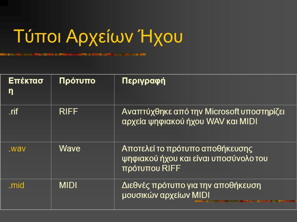 Τύποι Αρχείων Ήχου Επέκτασ η ΠρότυποΠεριγραφή.rifRIFFΑναπτύχθηκε από την Microsoft υποστηρίζει αρχεία ψηφιακού ήχου WAV και MIDI.wavWaveΑποτελεί το πρότυπο αποθήκευσης ψηφιακού ήχου και είναι υποσύνολο του πρότυπου RIFF.midMIDIΔιεθνές πρότυπο για την αποθήκευση μουσικών αρχείων MIDI