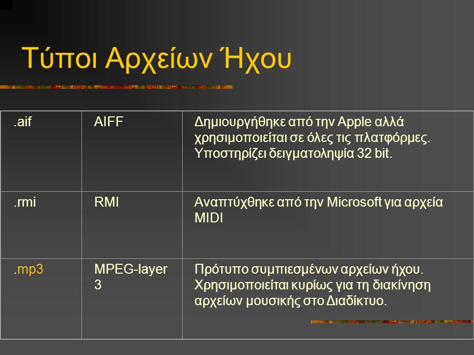 Τύποι Αρχείων Ήχου.aifAIFFΔημιουργήθηκε από την Apple αλλά χρησιμοποιείται σε όλες τις πλατφόρμες.