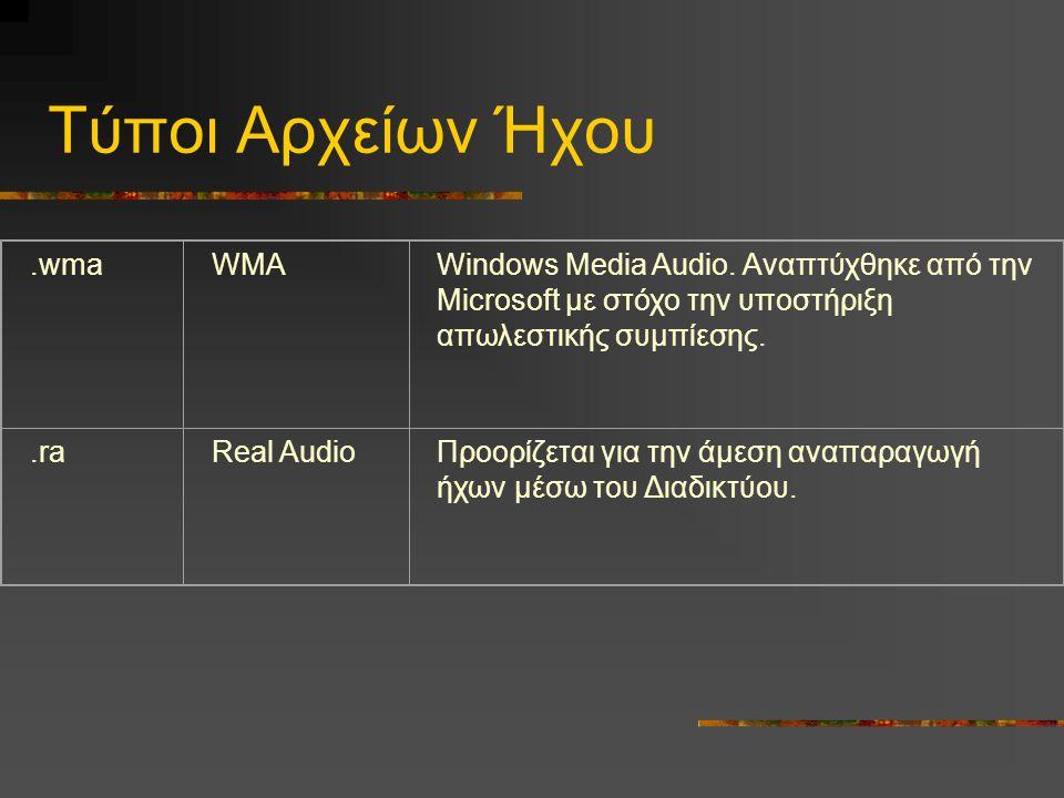Τύποι Αρχείων Ήχου.wmaWMAWindows Media Audio.