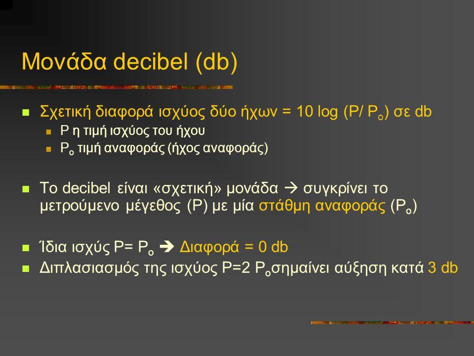 Μονάδα decibel (db)  Σχετική διαφορά ισχύος δύο ήχων = 10 log (P/ P o ) σε db  P η τιμή ισχύος του ήχου  P o τιμή αναφοράς (ήχος αναφοράς)  Το decibel είναι «σχετική» μονάδα  συγκρίνει το μετρούμενο μέγεθος (Ρ) με μία στάθμη αναφοράς (P o )  Ίδια ισχύς P= P o  Διαφορά = 0 db  Διπλασιασμός της ισχύος P=2 P o σημαίνει αύξηση κατά 3 db