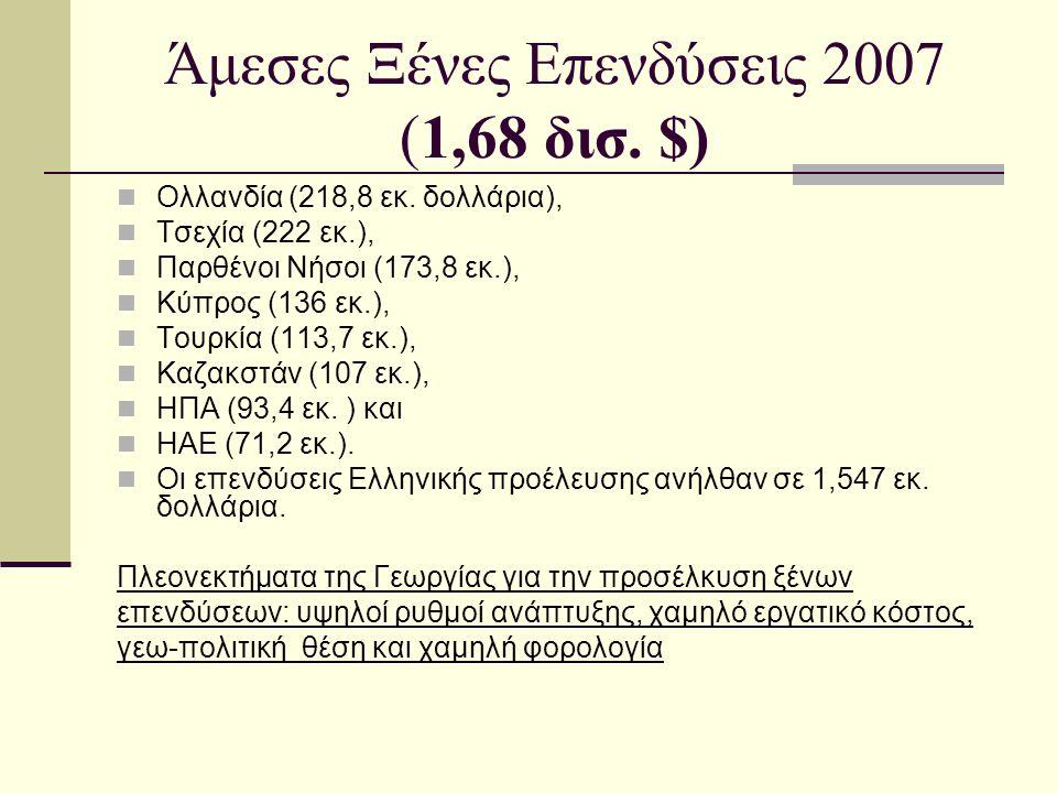 Άμεσες Ξένες Επενδύσεις 2007 (1,68 δισ. $)  Ολλανδία (218,8 εκ. δολλάρια),  Τσεχία (222 εκ.),  Παρθένοι Νήσοι (173,8 εκ.),  Κύπρος (136 εκ.),  Το