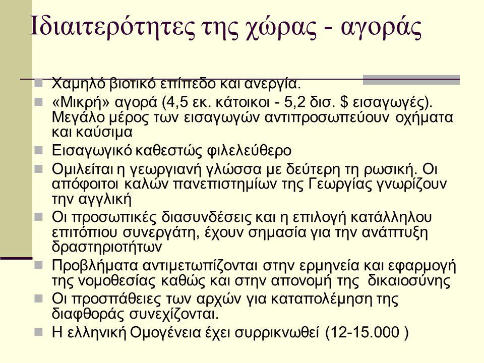 Οικονομικές σχέσεις Ελλάδας - Γεωργίας  Διμερείς συμφωνίες.