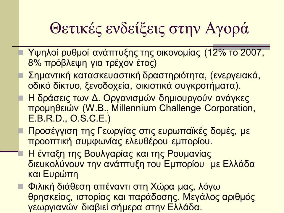 Βασικά προϊόντα στις εισαγωγές της Γεωργίας (εκ.