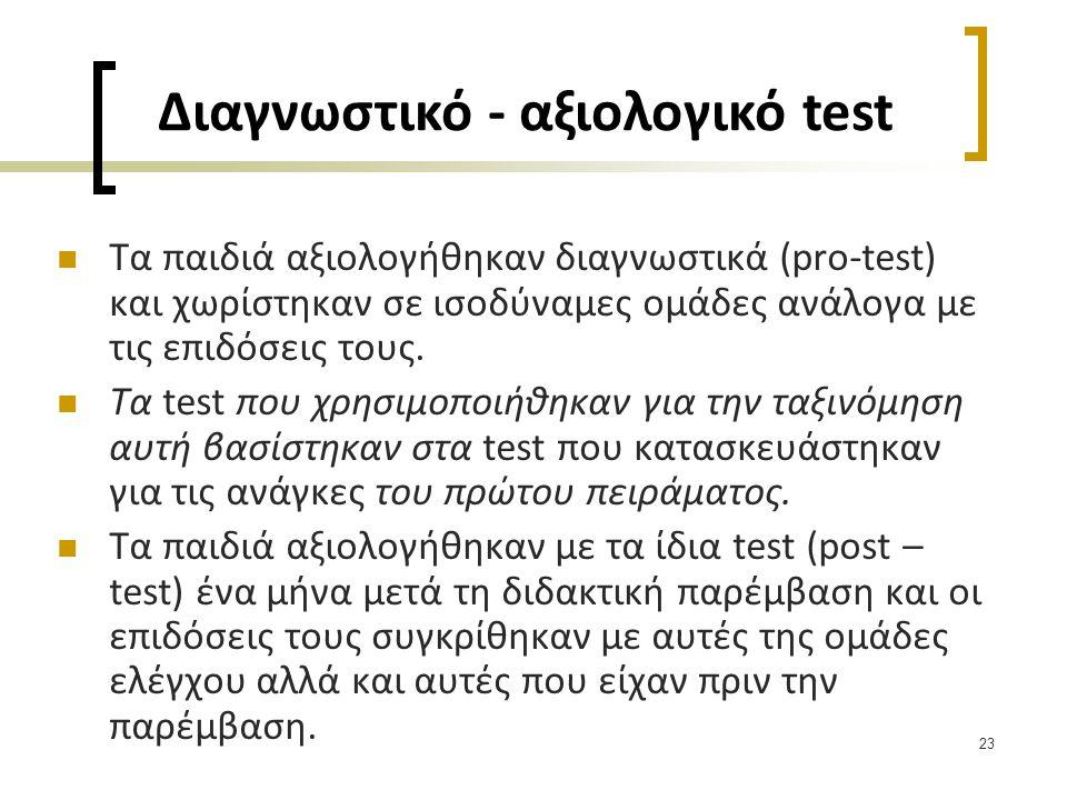 23  Τα παιδιά αξιολογήθηκαν διαγνωστικά (pro-test) και χωρίστηκαν σε ισοδύναμες ομάδες ανάλογα με τις επιδόσεις τους.  Τα test που χρησιμοποιήθηκαν