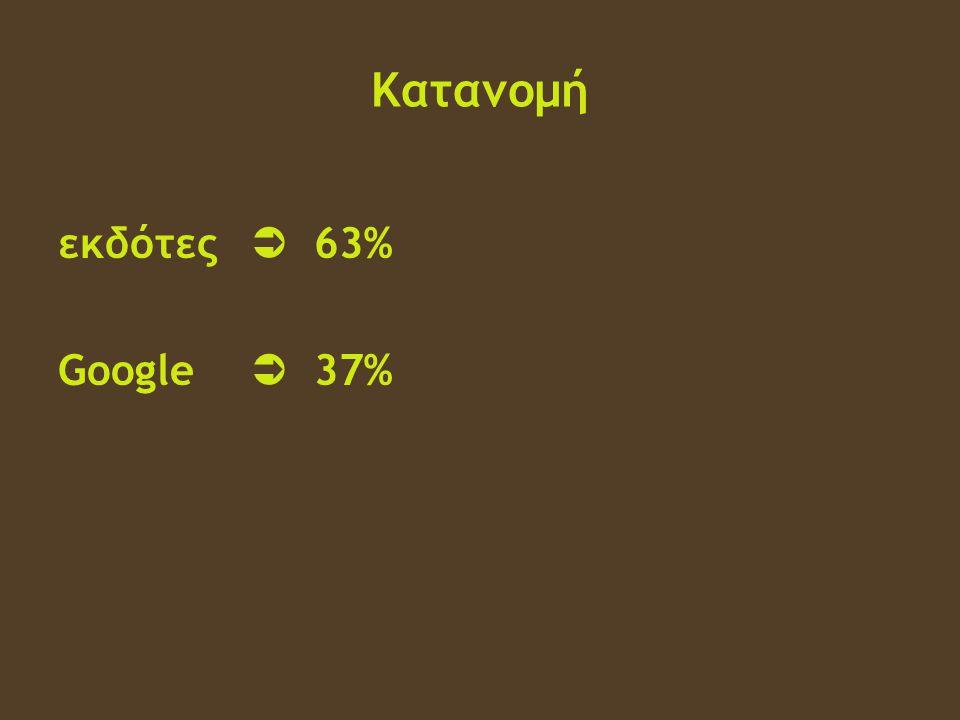 Κατανομή εκδότες  63% Google  37%