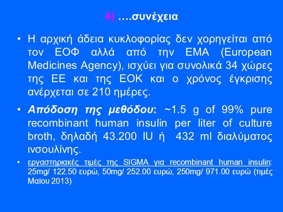 4) ….συνέχεια •Η αρχική άδεια κυκλοφορίας δεν χορηγείται από τον ΕΟΦ αλλά από την ΕΜΑ (European Medicines Agency), ισχύει για συνολικά 34 χώρες της ΕΕ