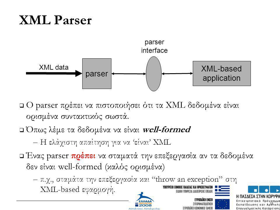 15 XML data parser interface XML-based application  O parser πρέπει να πιστοποιήσει ότι τα XML δεδομένα είναι ορισμένα συντακτικός σωστά.  Όπως λέμε
